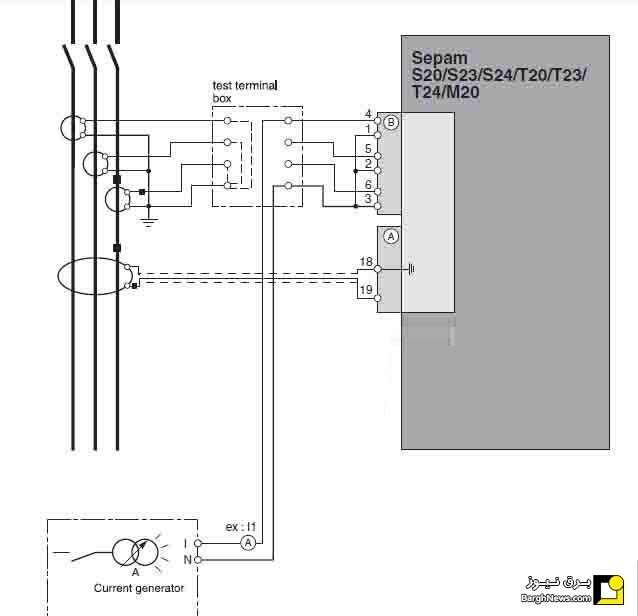 روش تست رله اضافه جریان با استفاده از دستگاه تست رله تکفاز